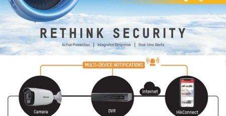 Turbo HD X – Giải pháp an ninh mới của HIKVISION